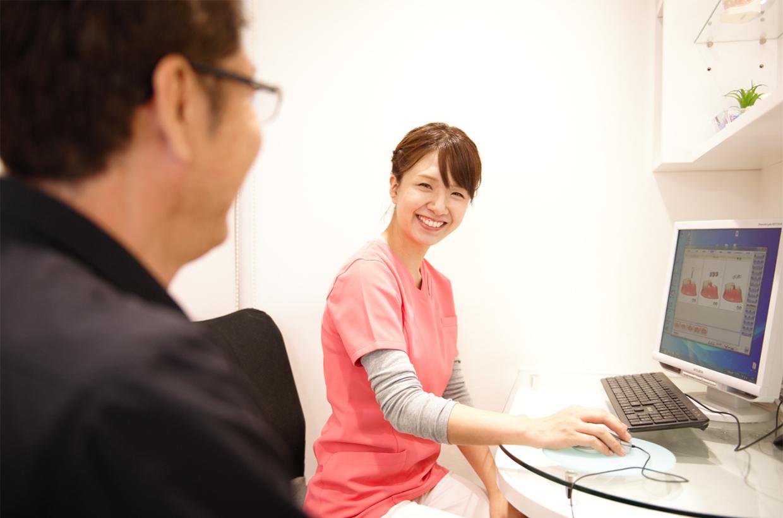 治療計画の立案、インフォームドチョイス(選択制診療)のご提案